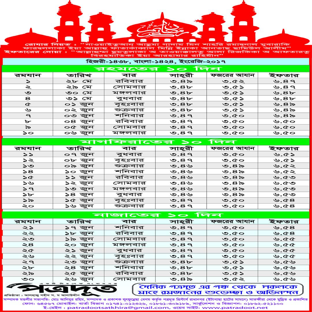 জগন্নাথ বিশ্ববিদ্যালয় জেলা ছাত্র কল্যাণ সমিতির নেতৃত্বে সুজা ও মাহমুদ